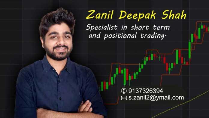zanil-shah-daily-stock-insights